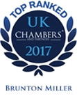 Top ranked firm 2017